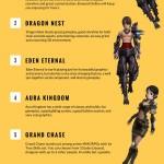 Best Anime MMORPG Games